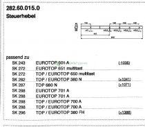Pöttinger Top Eurotop rendsodró fogtartó