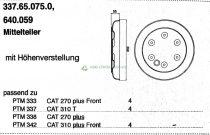 Pöttinger CAT fűkasza csúszótányér